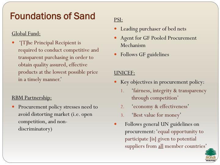 Foundations of Sand