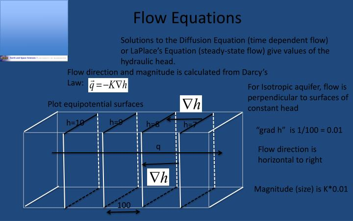 Flow Equations