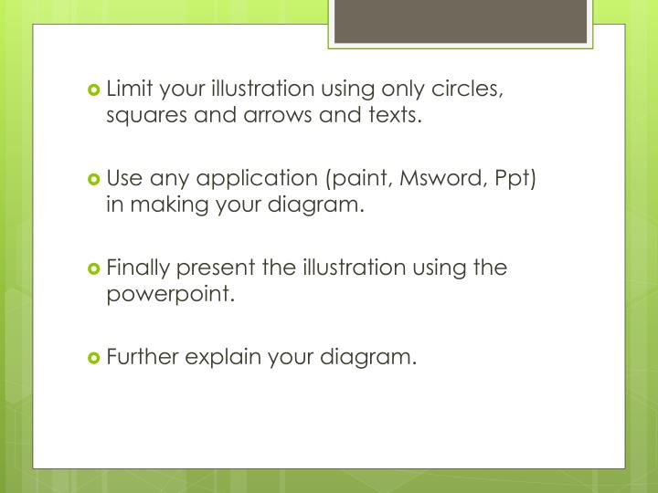 Limit your illustration using only circles, squares and arrows and texts.