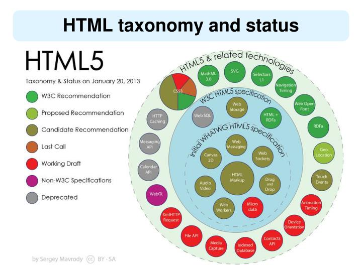 HTML taxonomy and status