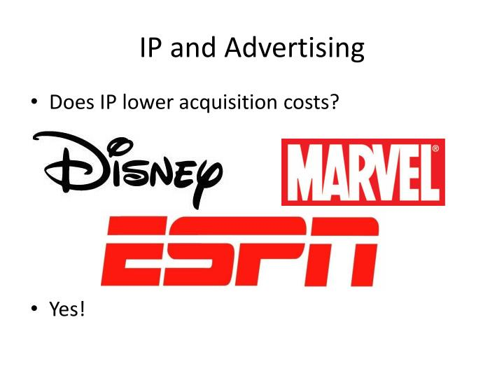 IP and Advertising