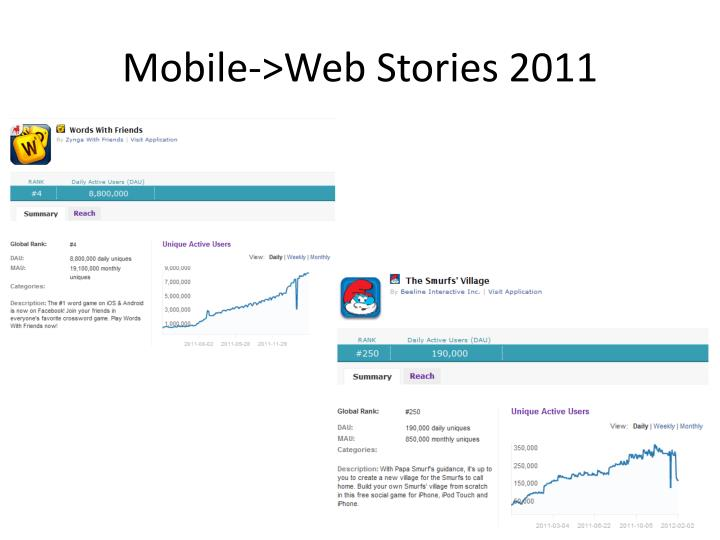 Mobile->Web Stories 2011