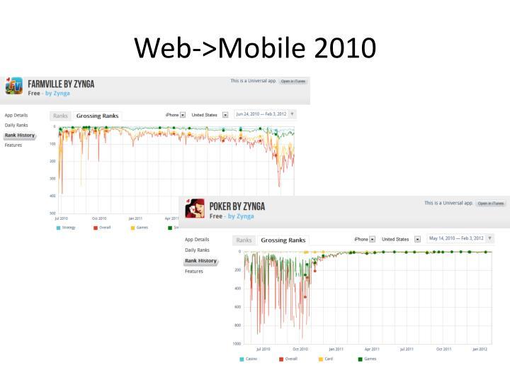 Web->Mobile 2010
