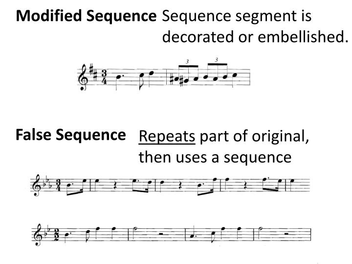 Modified Sequence