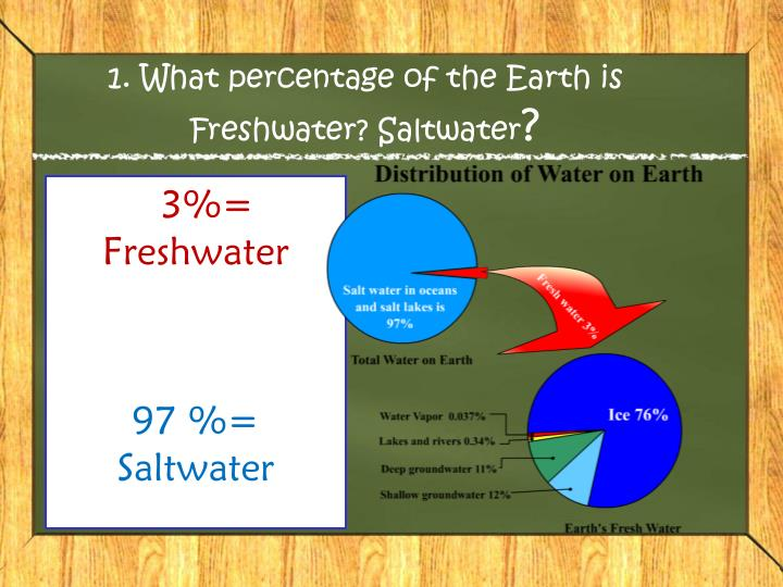 1 what percentage of the earth is freshwater saltwater