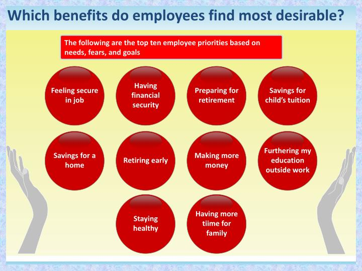 Which benefits do employees find most desirable?