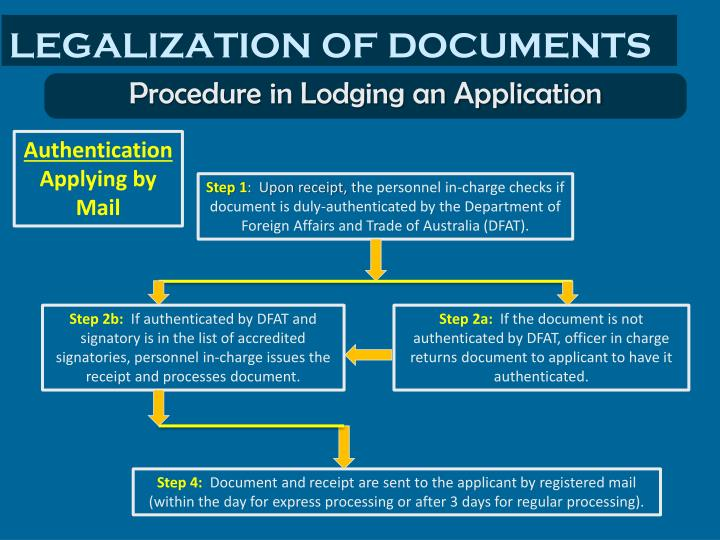 LEGALIZATION OF DOCUMENTS