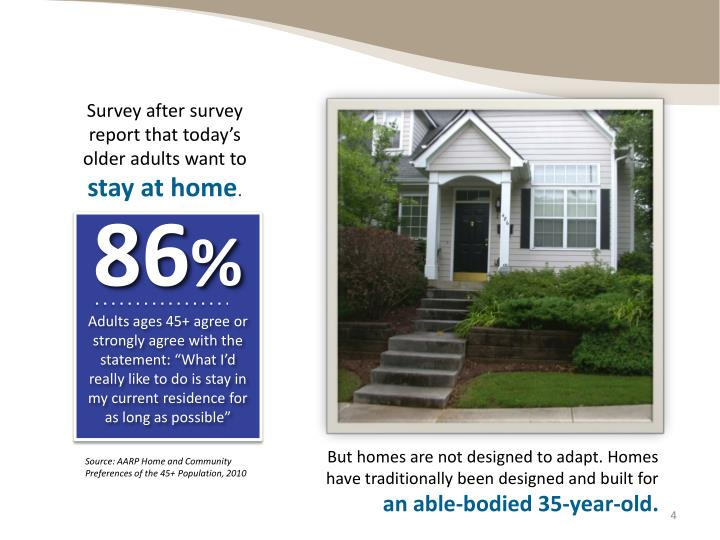 Survey after survey report that today's older adults want to