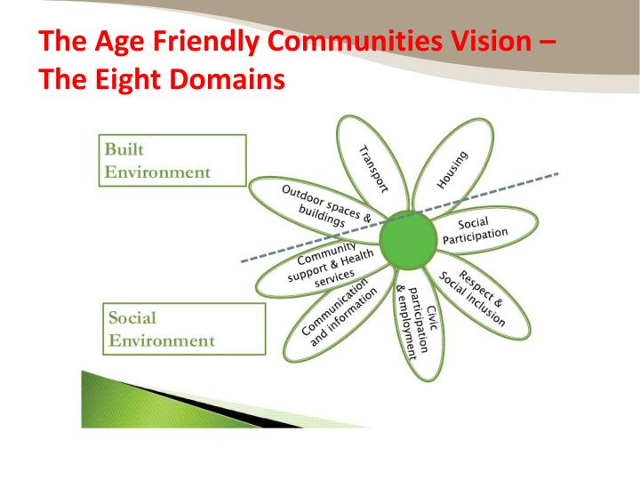 The Age Friendly Communities Vision –