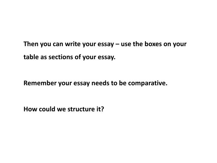 Then you can write your essay – use the boxes on your table as sections of your essay.