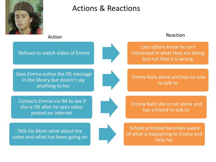 Actions & Reactions