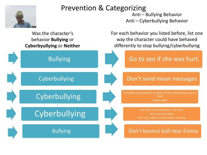 Prevention & Categorizing