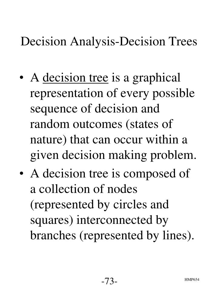 decision analysis decision trees
