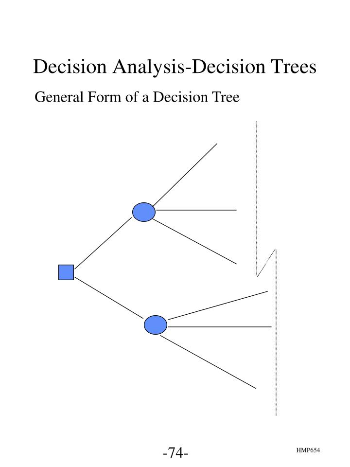 Decision analysis decision trees1