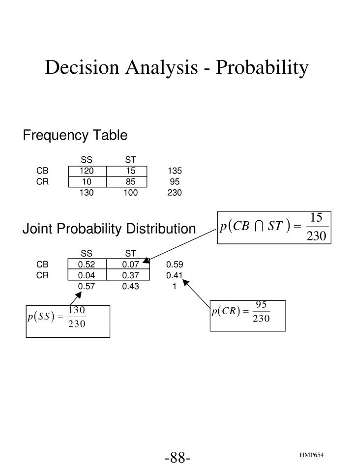 Decision Analysis - Probability