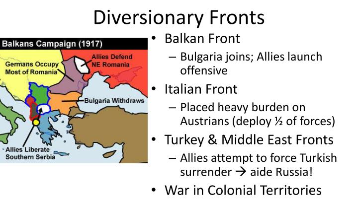 Diversionary Fronts