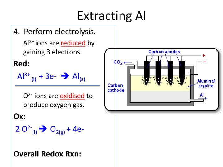 Extracting Al