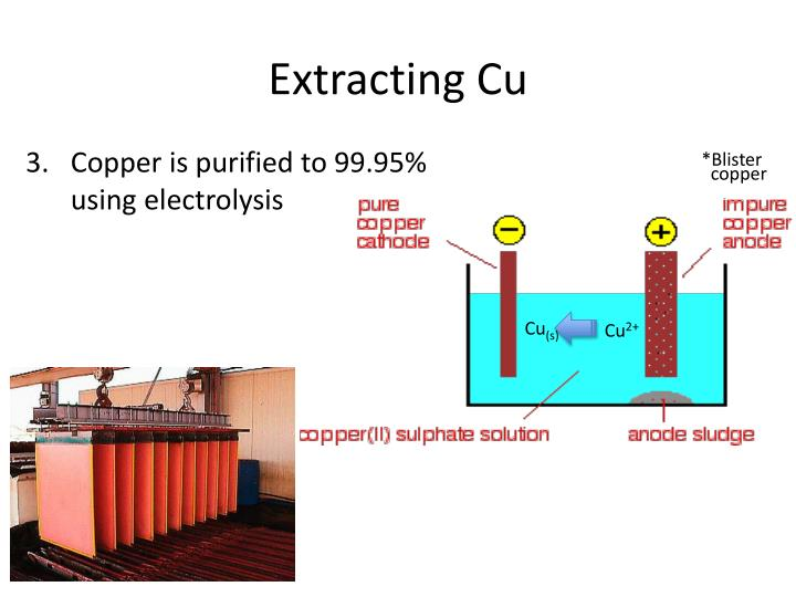 Extracting Cu