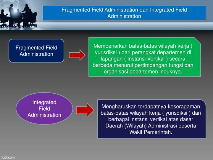 Fragmented Field Administration