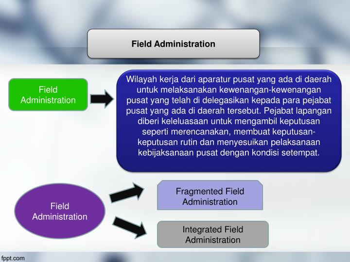 Field Administration