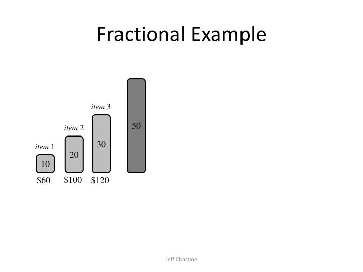 Fractional Example