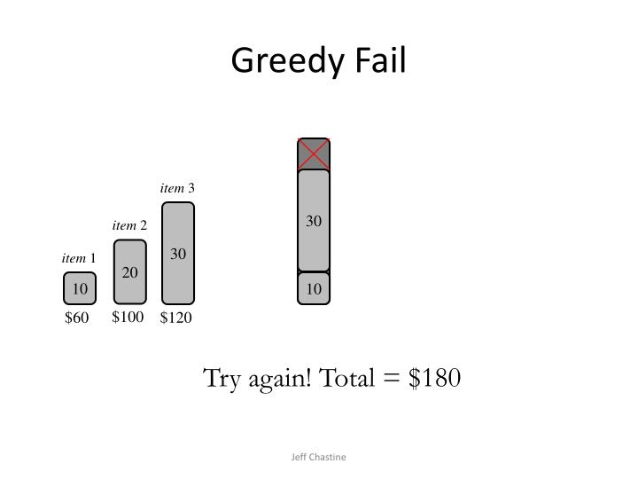 Greedy Fail