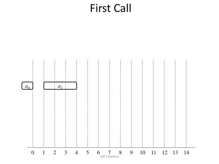 First Call