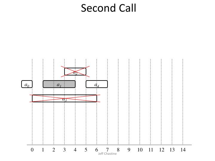 Second Call