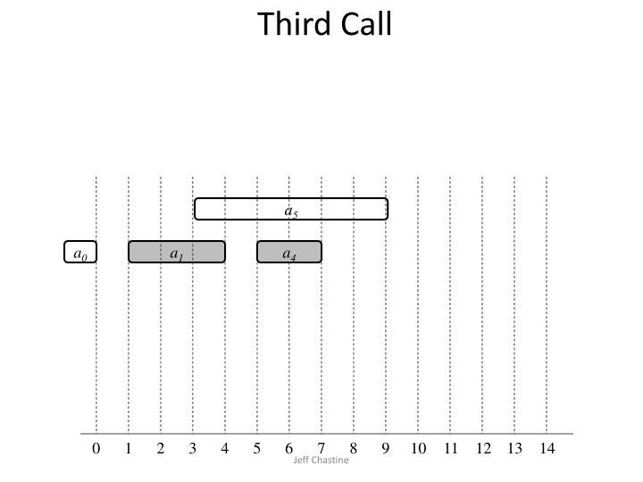 Third Call