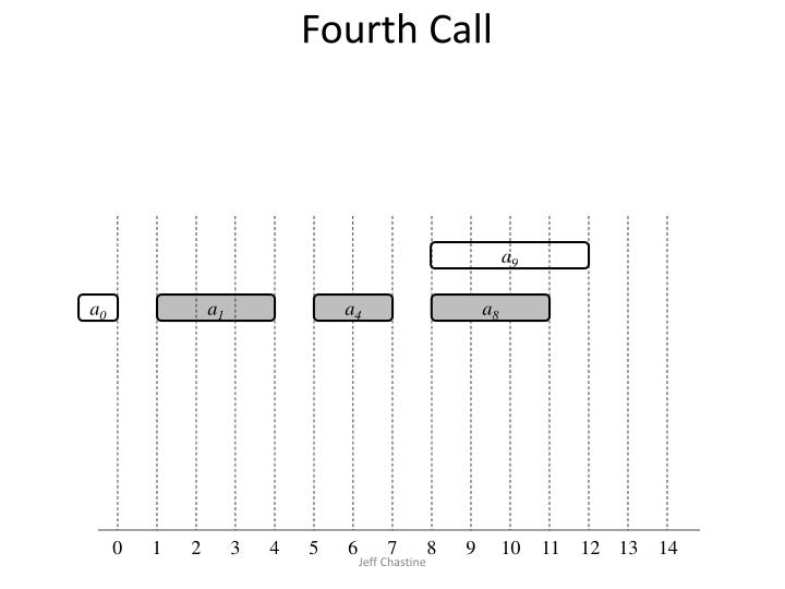 Fourth Call