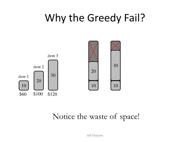 Why the Greedy Fail?