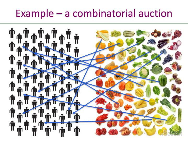 Example – a combinatorial auction
