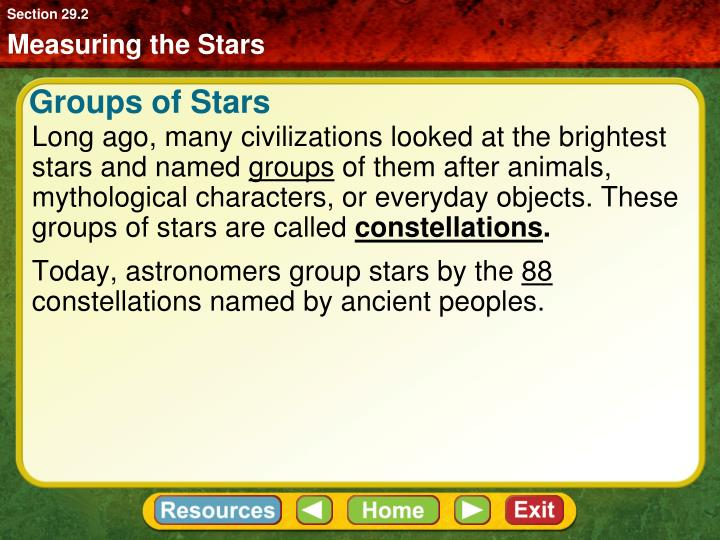 Long ago, many civilizations looked at the brightest stars and named