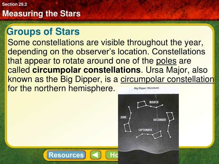Some constellations are visible throughout the year, depending on the observer's location. Constellations that appear to rotate around one of the