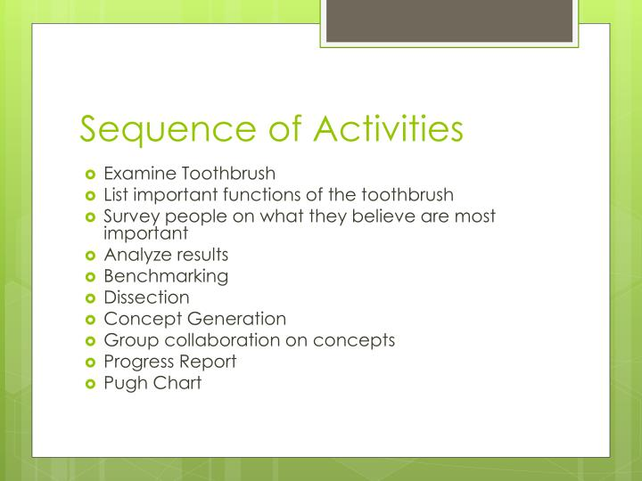 Sequence of Activities