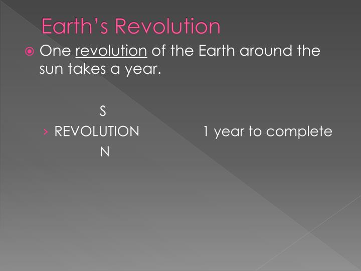 Earth's Revolution