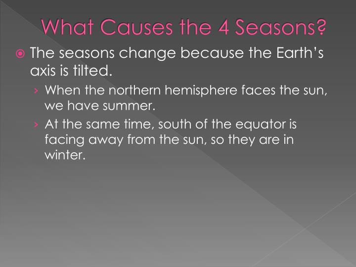 What Causes the 4 Seasons?