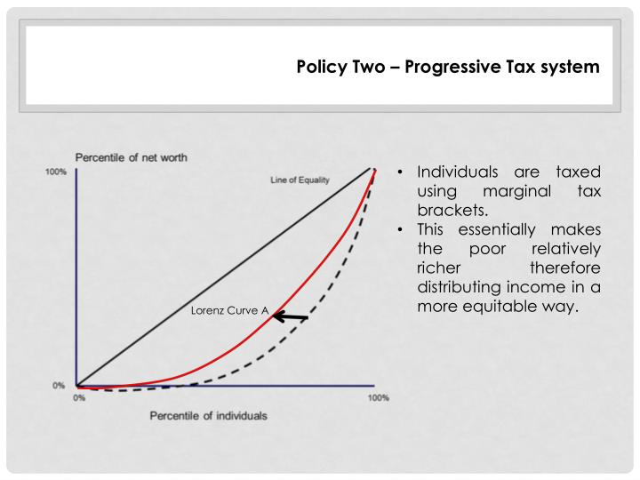 Policy Two – Progressive Tax system
