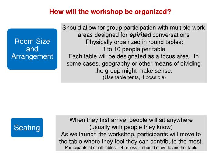 How will the workshop be organized?
