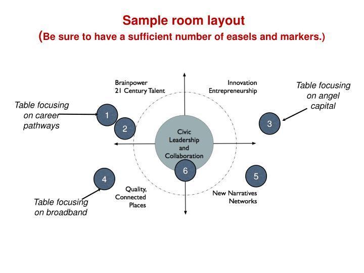 Sample room layout