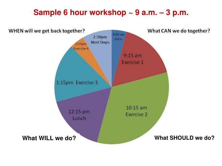 Sample 6 hour workshop ~ 9 a.m.