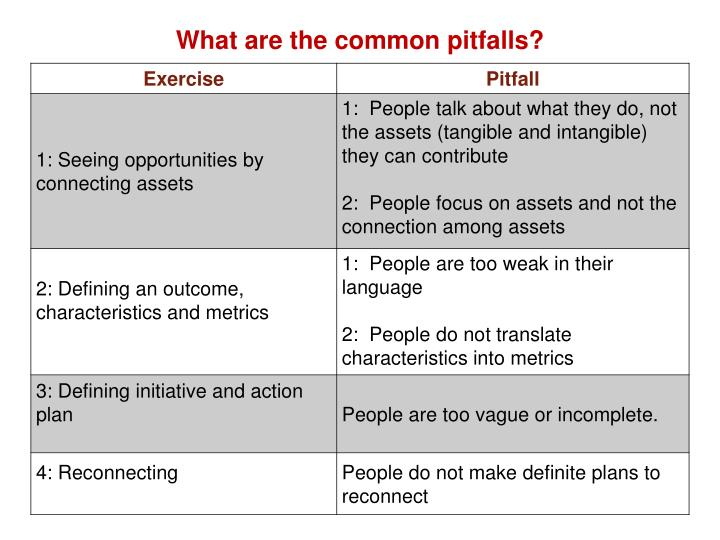 What are the common pitfalls?