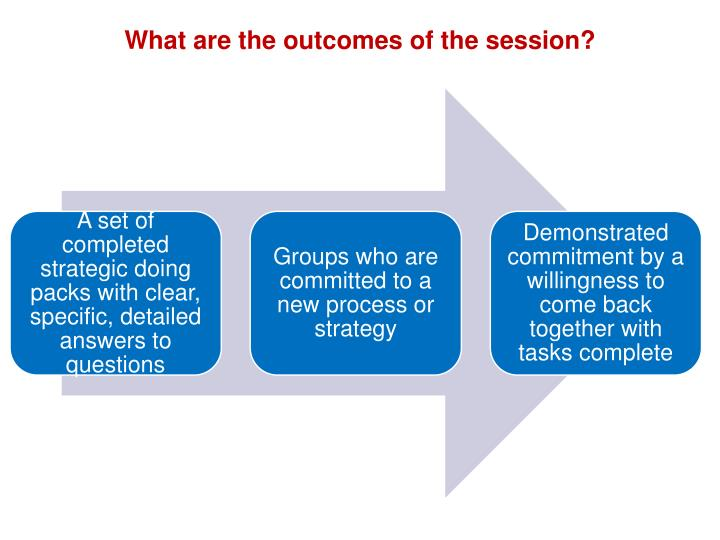 What are the outcomes of the session?