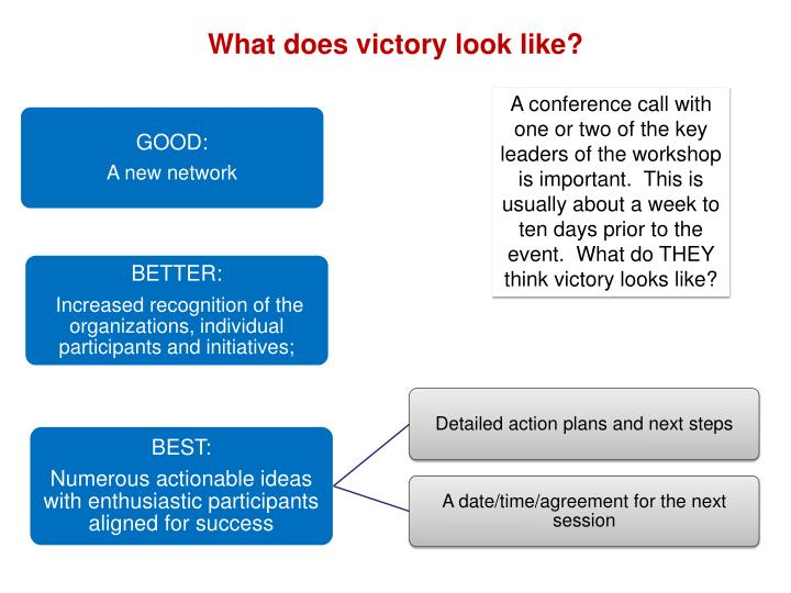 What does victory look like?