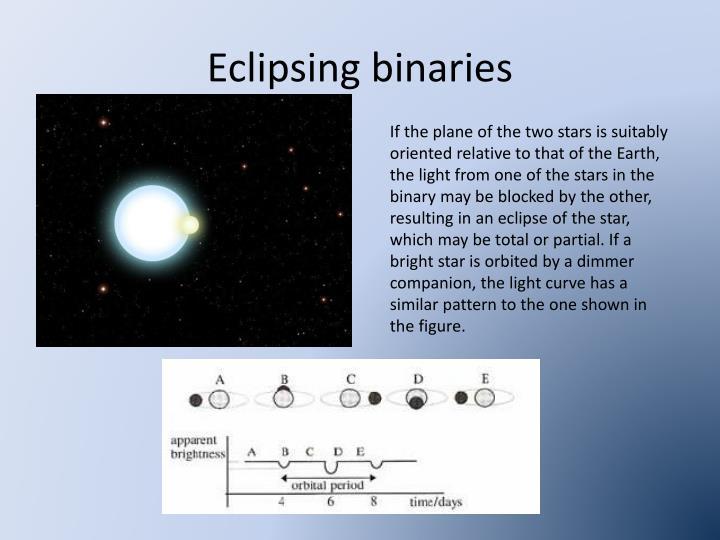 Eclipsing