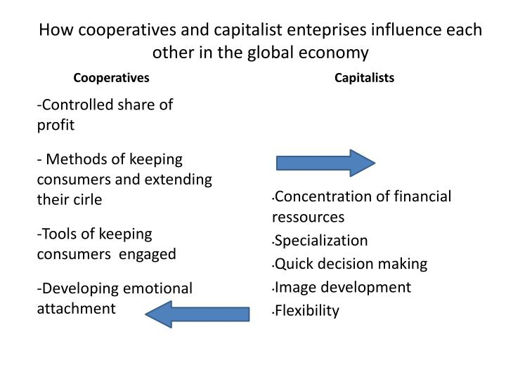 How cooperatives and capitalist enteprises influence each other in the global economy