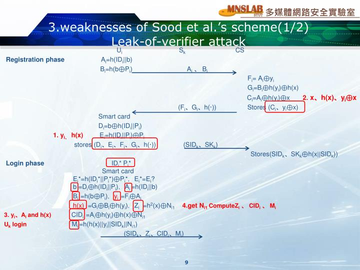 3.weaknesses of