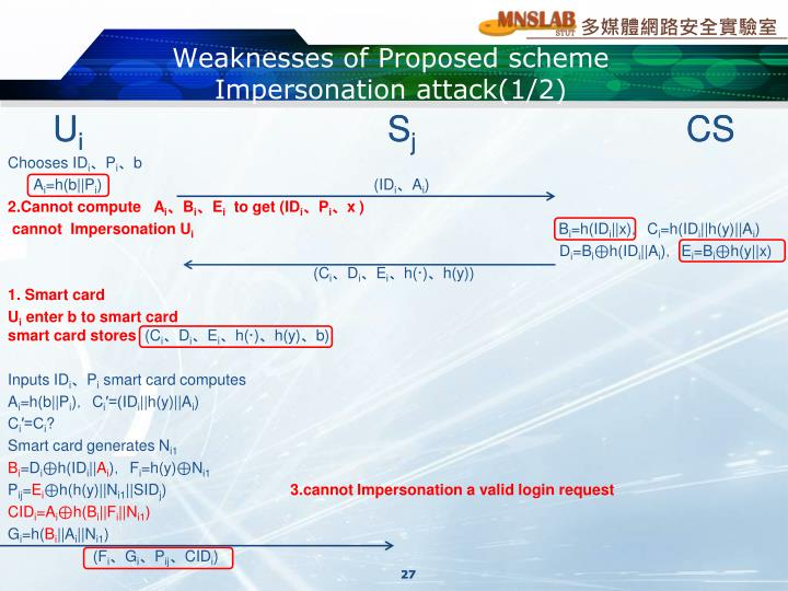 Weaknesses of Proposed