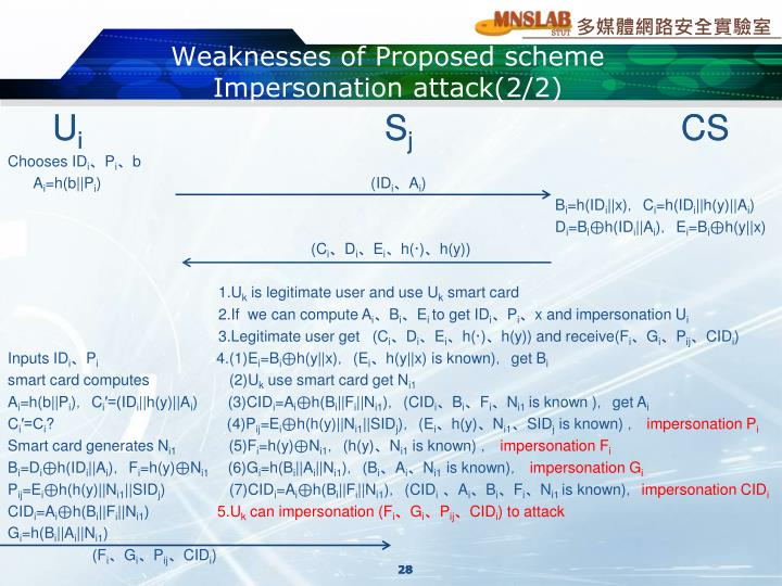 Weaknesses of Proposed scheme