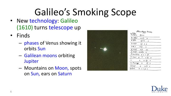 Galileo's Smoking Scope